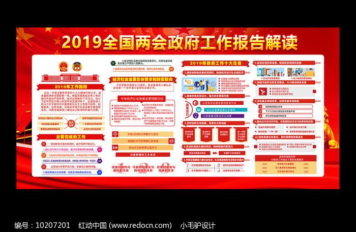 2019全国两会政府工作报告展板图片