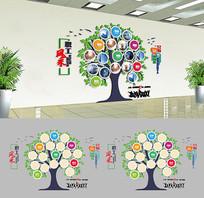 大树团队企业文化墙