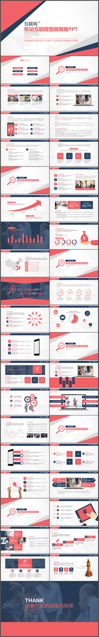 移动互联网+营销策划PPT