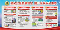 大气安全生产宣传栏设计