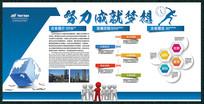 蓝色企业励志展板