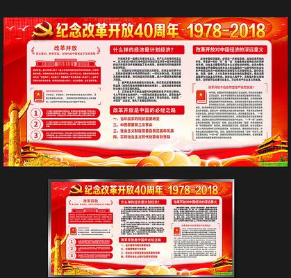 改革开放40周年宣传栏展板