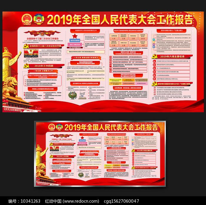 2019两会政协工作报告展板图片
