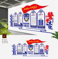 原创蓝色公安文化墙