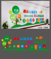 绿色垃圾分类文化墙