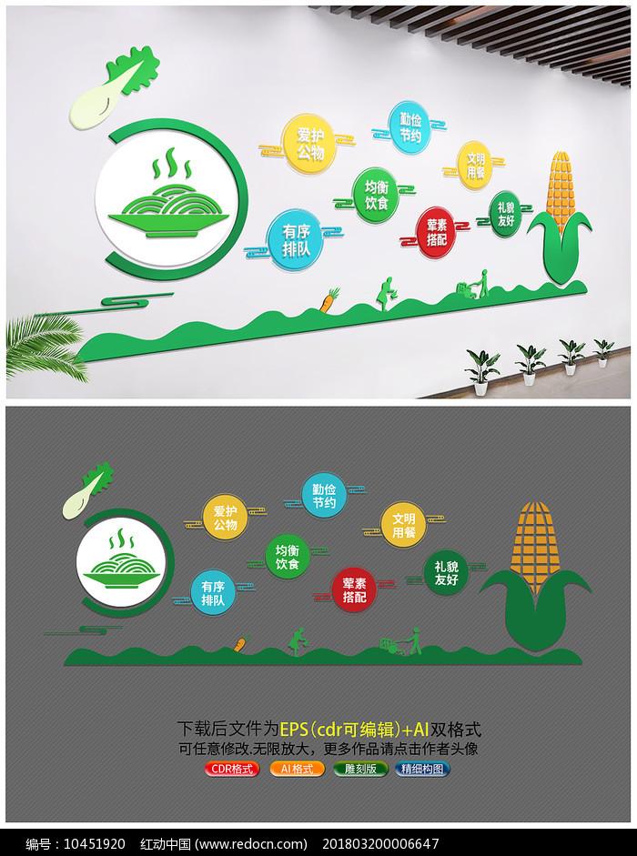 食堂宣传文化墙设计稿图片