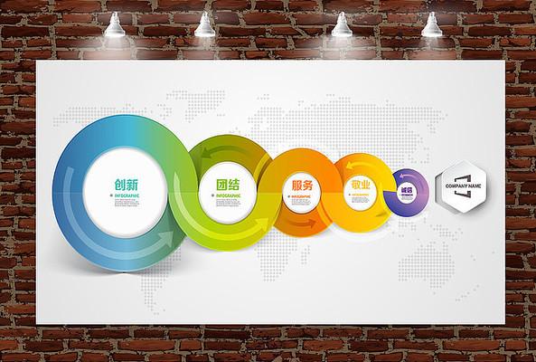 创意时尚大气企业文化墙
