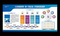 蓝色企业展板宣传栏