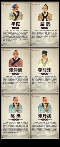 中华六大名医名人展板