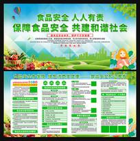 绿色食品安全宣传展板