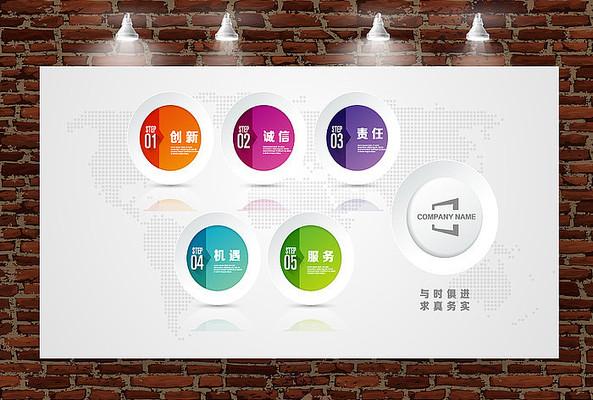 简约立体企业发展历程形象墙