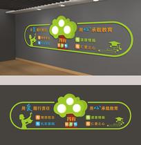 绿色卡通四有好老师校园文化墙