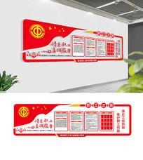 职工之家企业形象墙设计