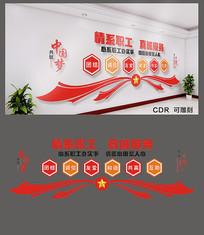 红色职工之家宣传文化墙