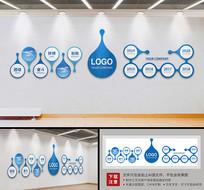 企业发展历程异形文化墙