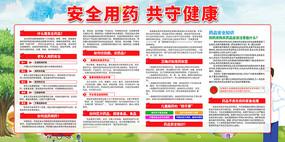 藥品安全知識展板設計