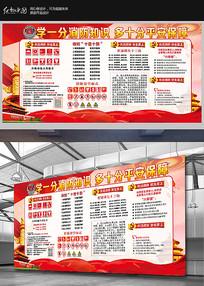 防火消防知识宣传学习展板模板