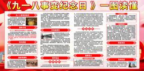 918事变纪念日知识展板设计