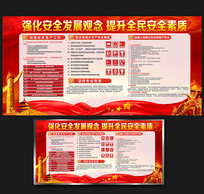 红色大气安全生产月宣传展板