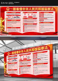 一图看懂中华人民共和国监察法展板
