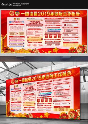 红色2019两会展板设计