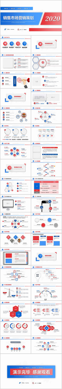 2020年市场营销销售年终总结ppt模板