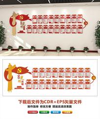 党的光辉历程党的一大到十九大会议文化墙