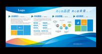 蓝色大气企业文化理念企业文化墙展板
