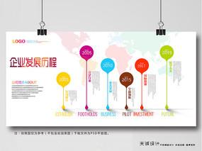 企业发展历程文化墙设计