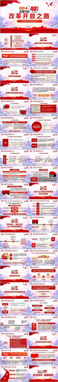 改革开放40周年经济成就党课PPT