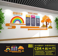 幼儿园卡通背景墙文化墙
