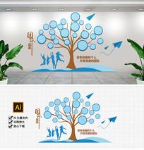 原创大树团队企业文化墙员工风采照片墙
