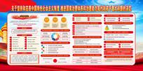 坚持和完善中国特色社会主义制度展板