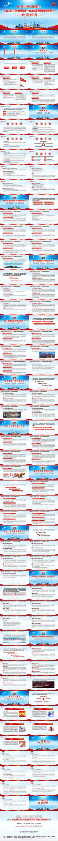 长江三角洲区域一体化发展规划纲要PPT