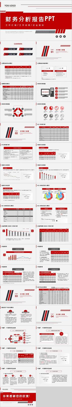 财务分析报告PPT模板