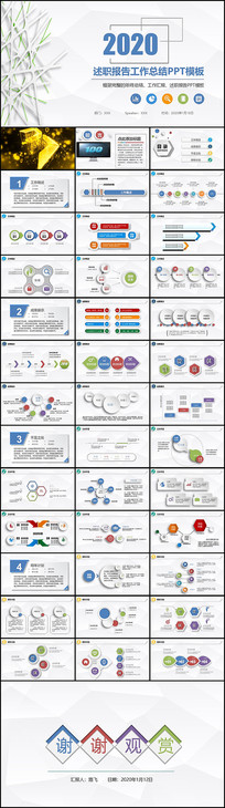 2020述职报告工作总结PPT模板