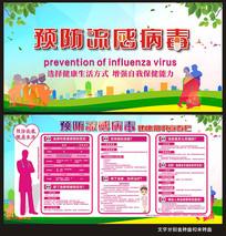 预防流感知识宣传栏展板
