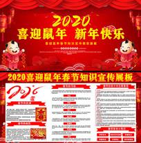 2020喜迎鼠年春节展板