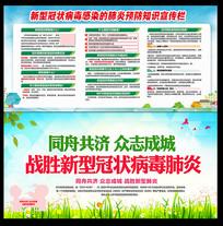 新型冠状病毒肺炎症状防治宣传栏
