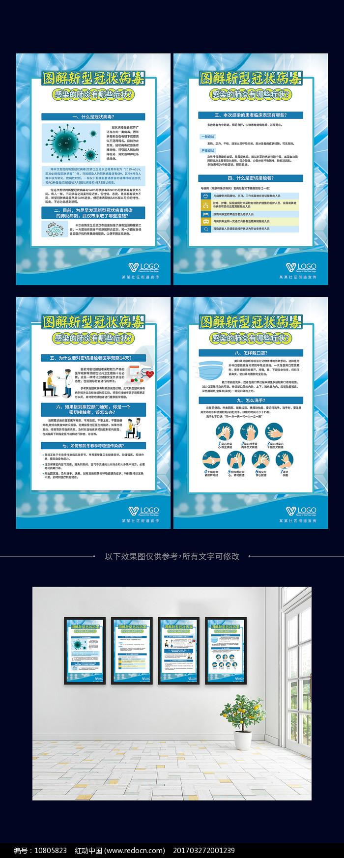 图解新型冠状病毒海报展板设计图片