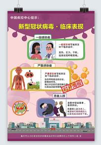 新冠病毒临床表现指南海报