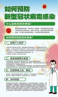 预防新型冠状病毒肺炎海报