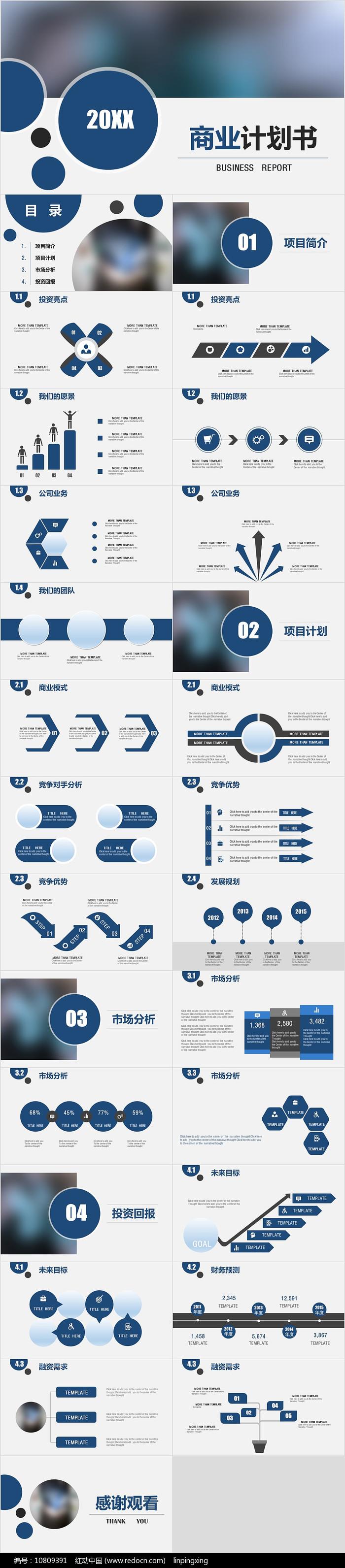 实用创业计划书项目融资商业计划书PPT图片