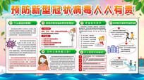 新型冠状病毒肺炎防护知识海报