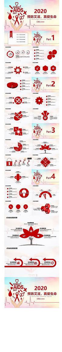 艾滋病疾控中心预防宣传PPT