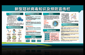 预防新型冠状病毒宣传栏