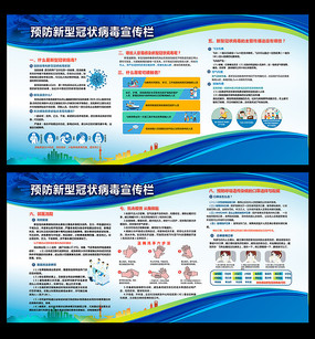 新型冠状病毒预防知识展板