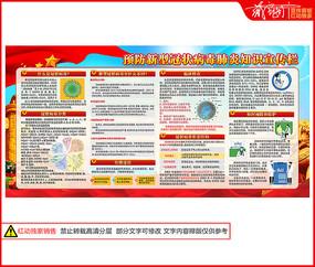 预防新型冠状病毒肺炎宣传知识展板