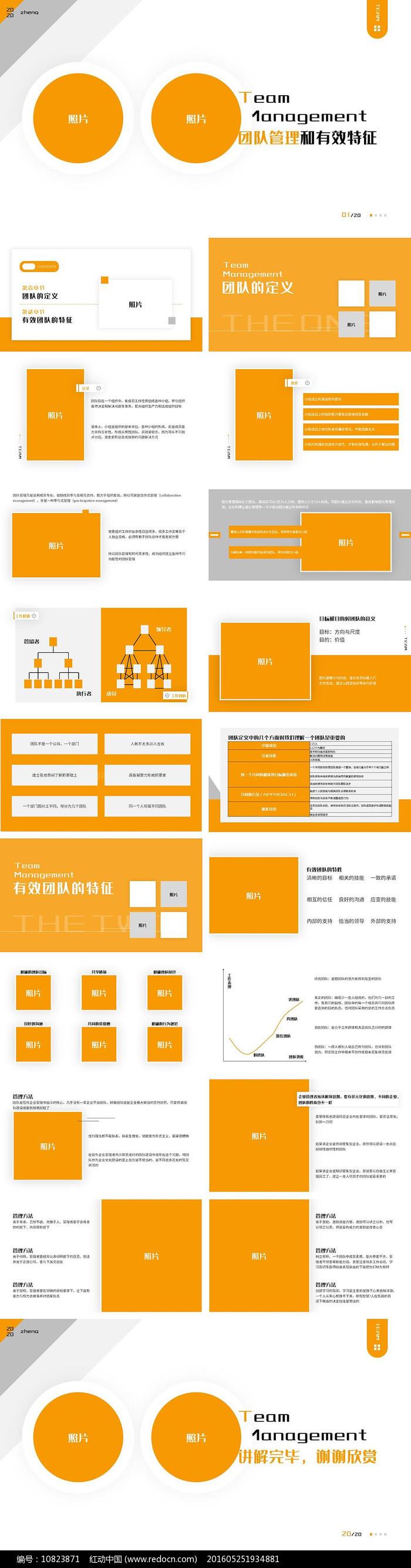 黄色商务团队管理与有效特性的培训PPT图片