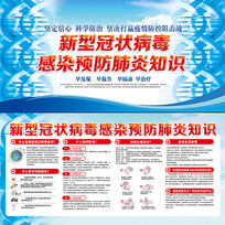 抗击疫情预防新型冠状病毒教育宣传展板